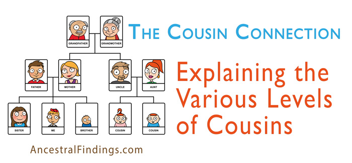 Cousins Second Third Chart First