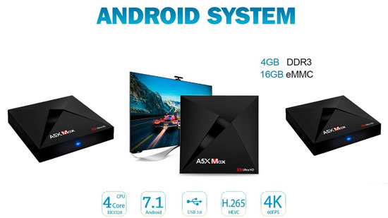 A5X Max RK3328 Android TV Box