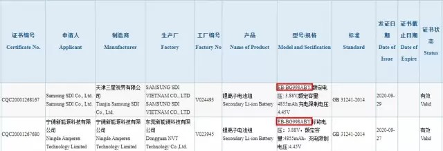 List of Galaxy S21 Ultra batteries