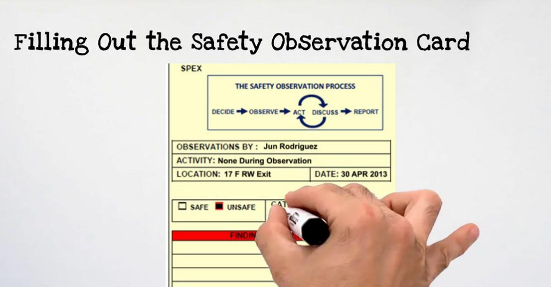 Safety Observation Card
