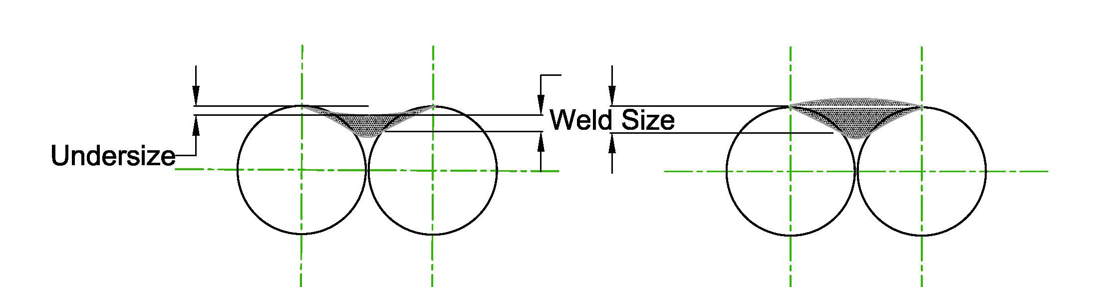 Flare Bevel Weld Size Aws Weld Symbols