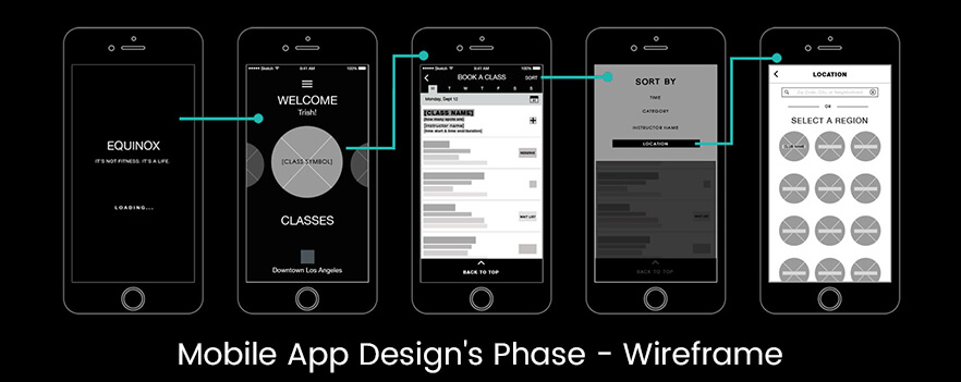 Wireframe  A Phase of Mobile App Design You Can t Miss Out