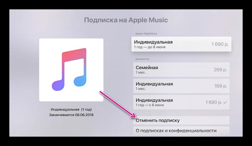 Az Apple Music előfizetés törlése az AppleTV-en