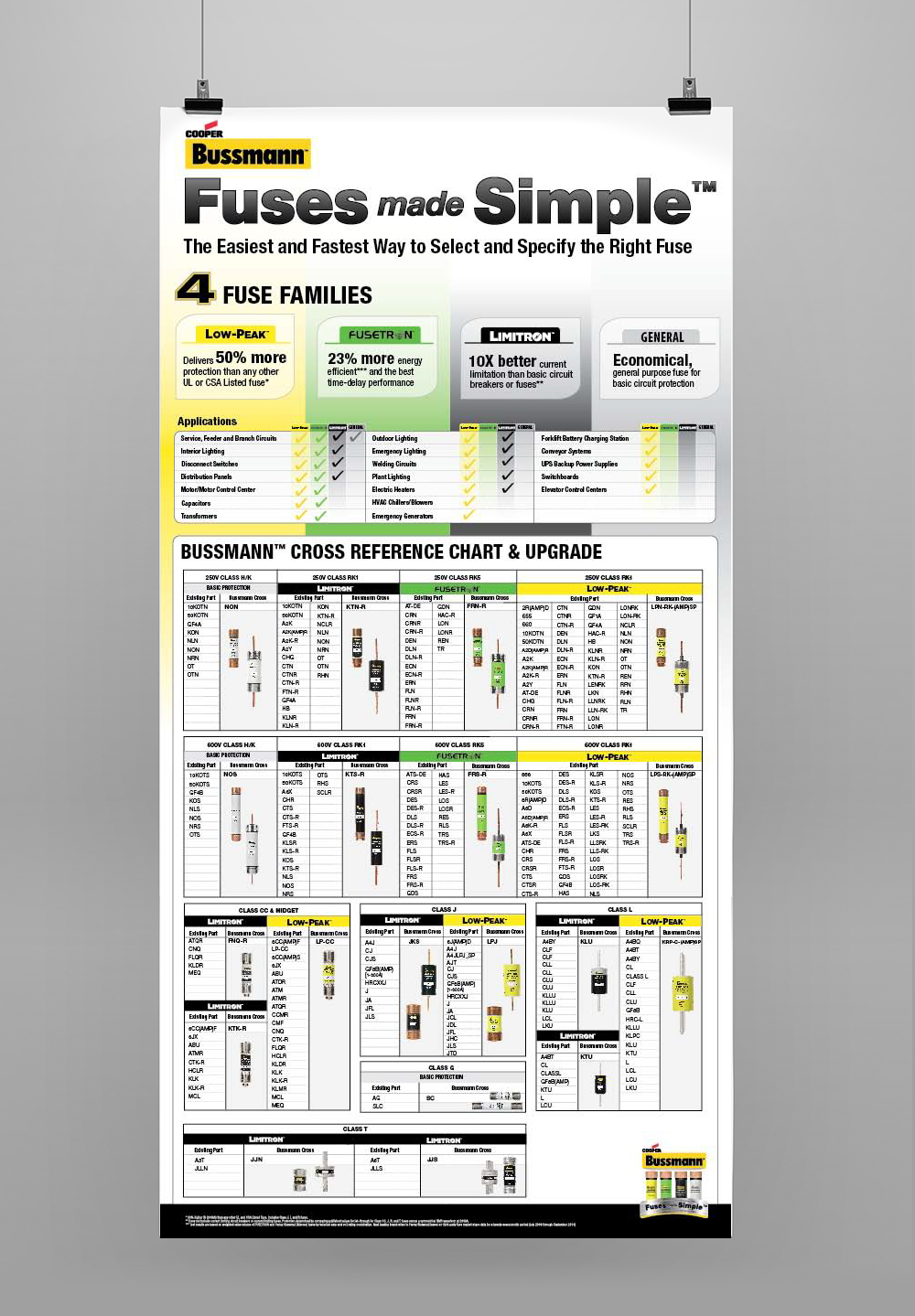 1997 Ford Expedition Fuse Box Diagram For 97