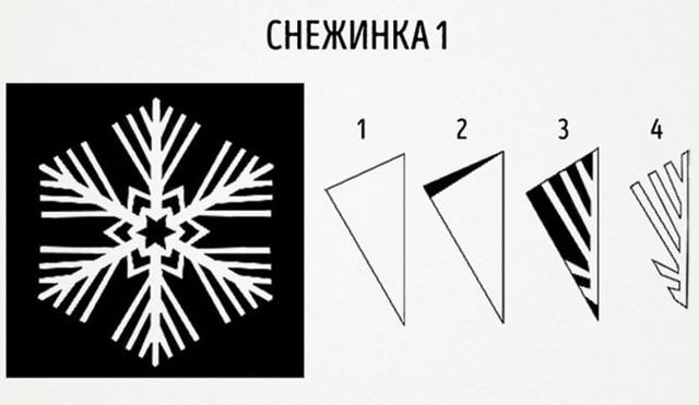 Как складывать бумагу для снежинок: схема и инструкция для начинающих мастеров