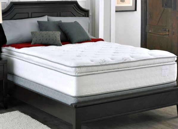 Mattress Sales   Shopping Strategy   Consumer Reports News Find Ratings  Mattresses