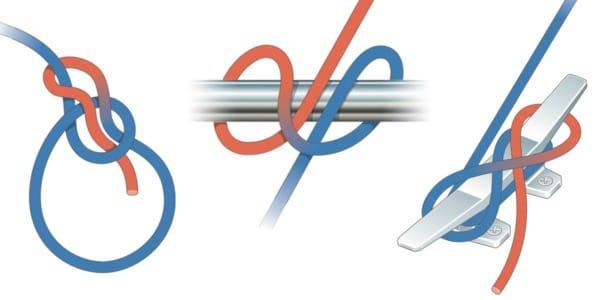 Fabulous Running Bowline Knot Diagram Wiring Database Ilarigelartorg