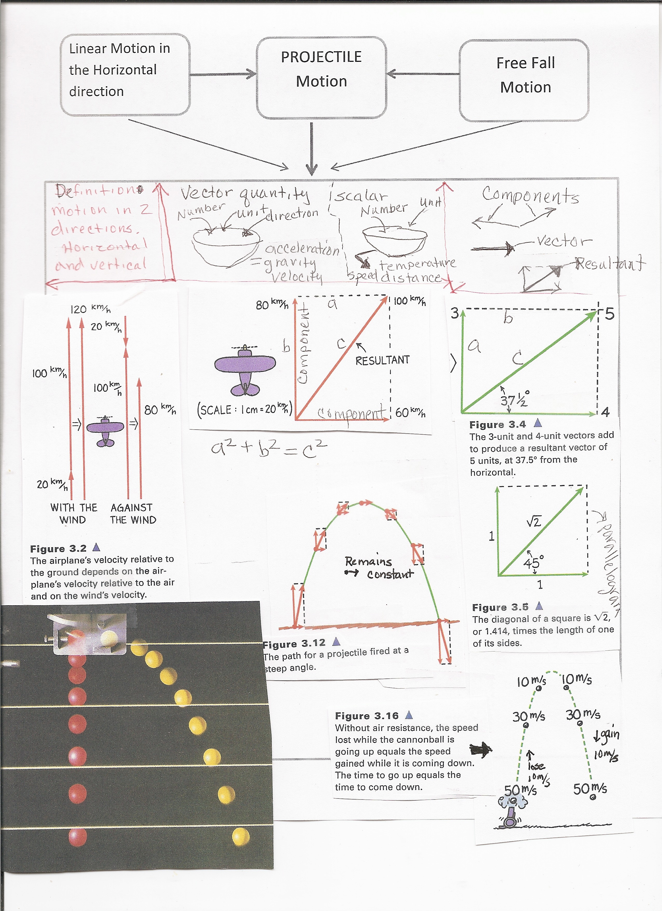 Physics Vect S W Ksheet Free W Ksheets Libr Ry Downlo D Nd