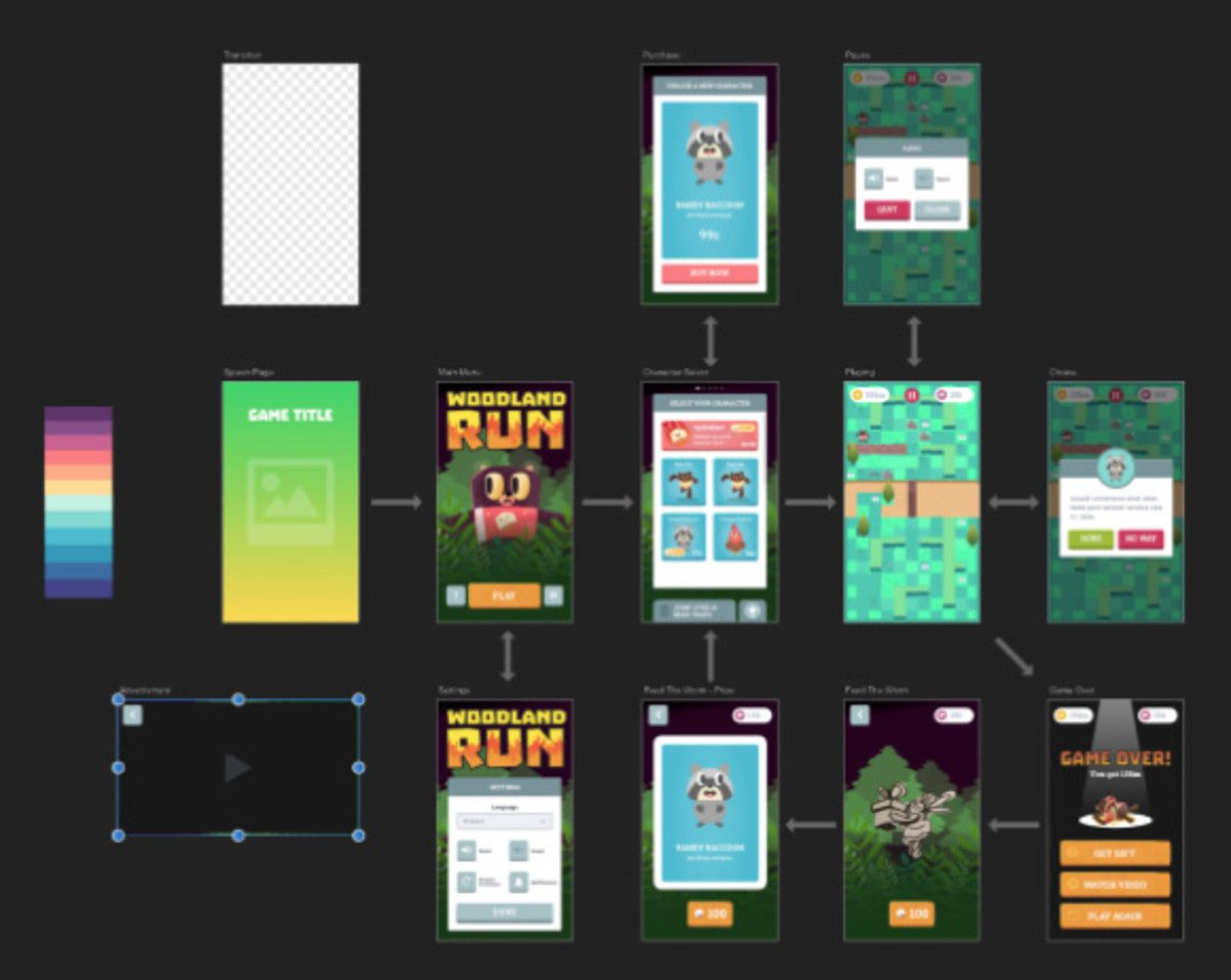 Woodland Run  Making mobile game wireframes and character designs