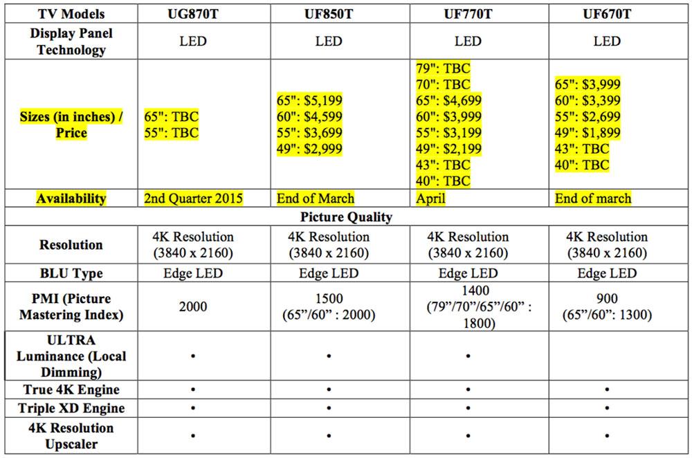 List Philippines Tv Lg Price
