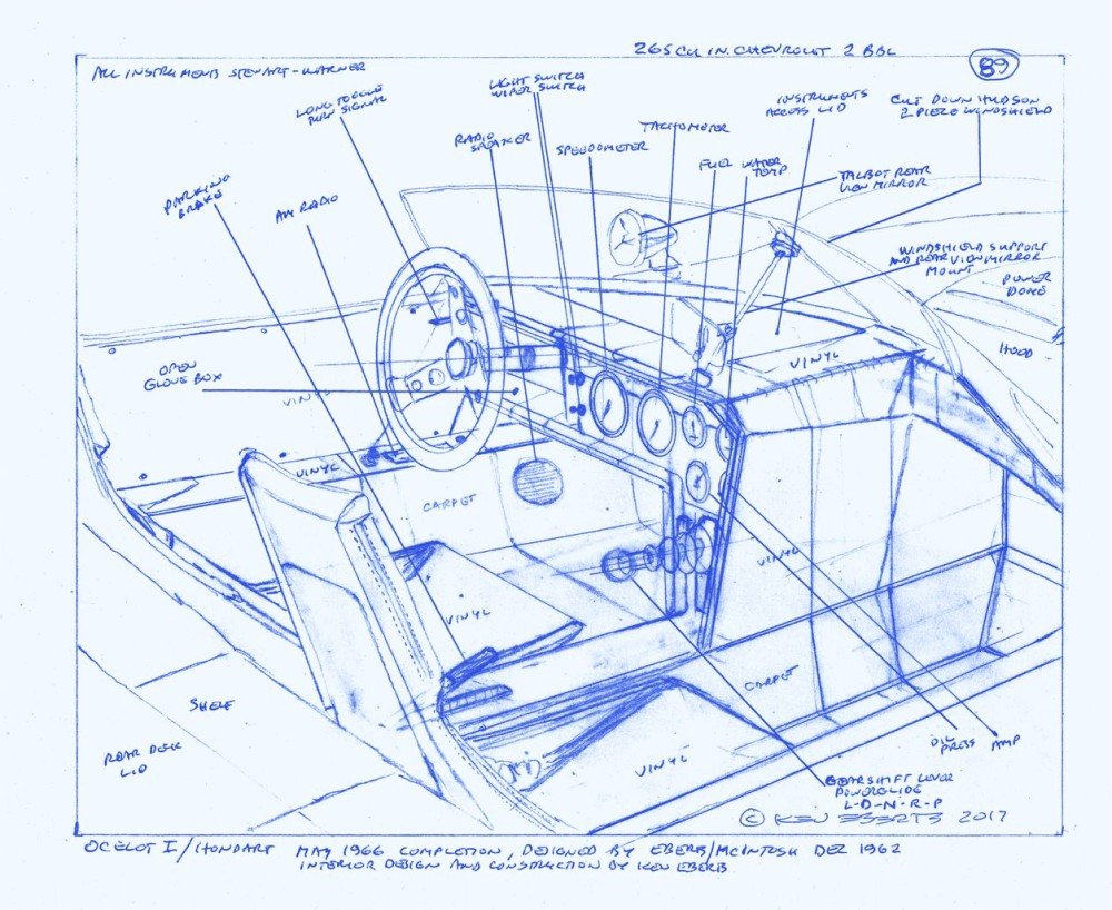 Image 4 of 10 photo courtesy ken eberts this illustration shows the ultimate layout