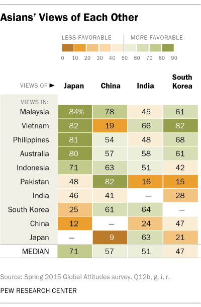 How Asia-Pacific Publics See Each Other and Their National ...