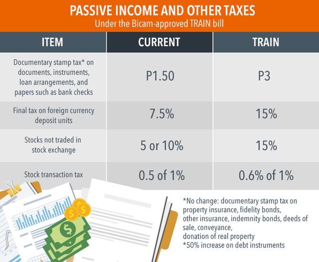 Estate Tax Under Train Law