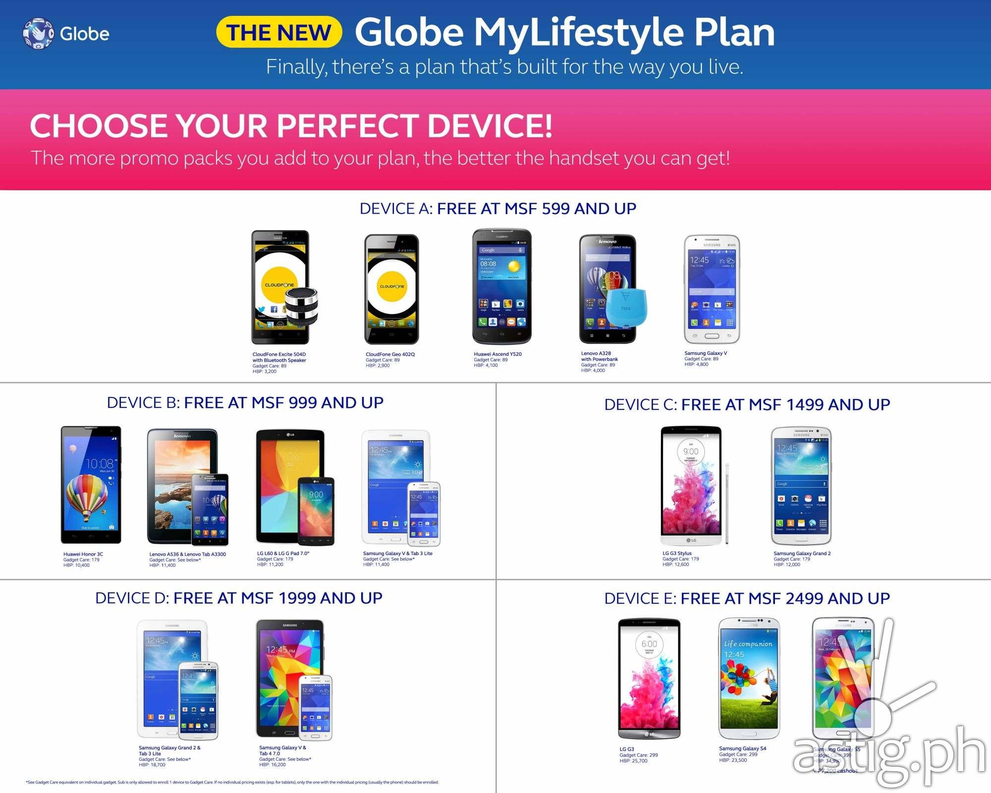 Postpaid Plan Globe 999