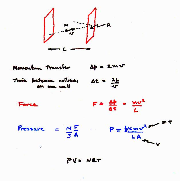 Michelson Experiment Morley Animation