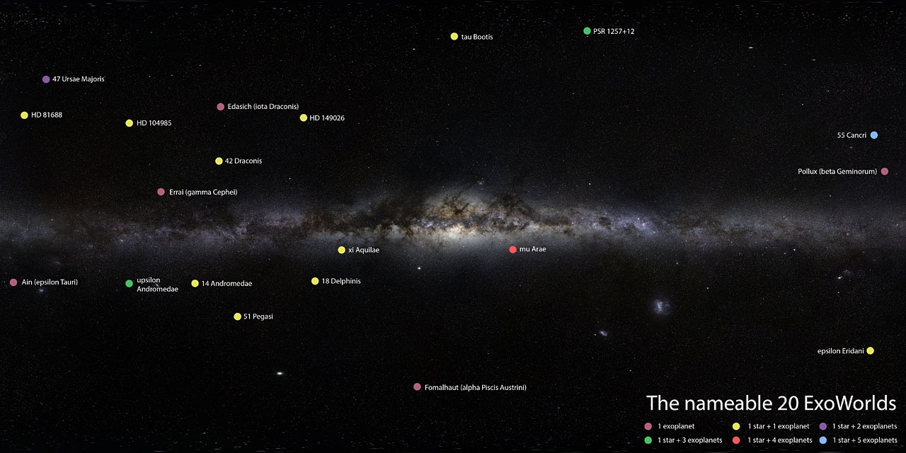 IAU contest enables public to name 47 exoplanets and stars ...
