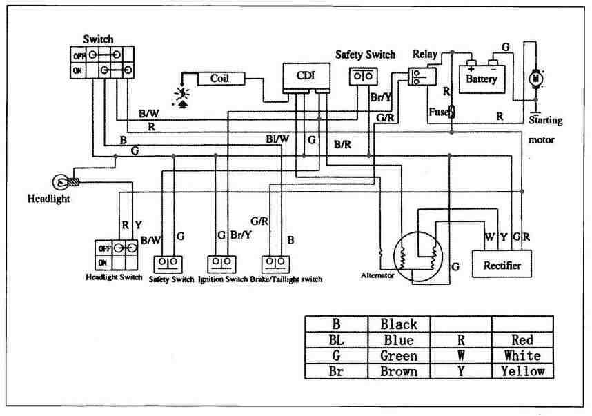 big daddy four wheeler wiring diagram detailed schematic diagrams chinese 4 wheeler wiring diagram falcon 4 wheeler wiring diagram honda foreman 400 parts diagram big daddy four wheeler wiring diagram