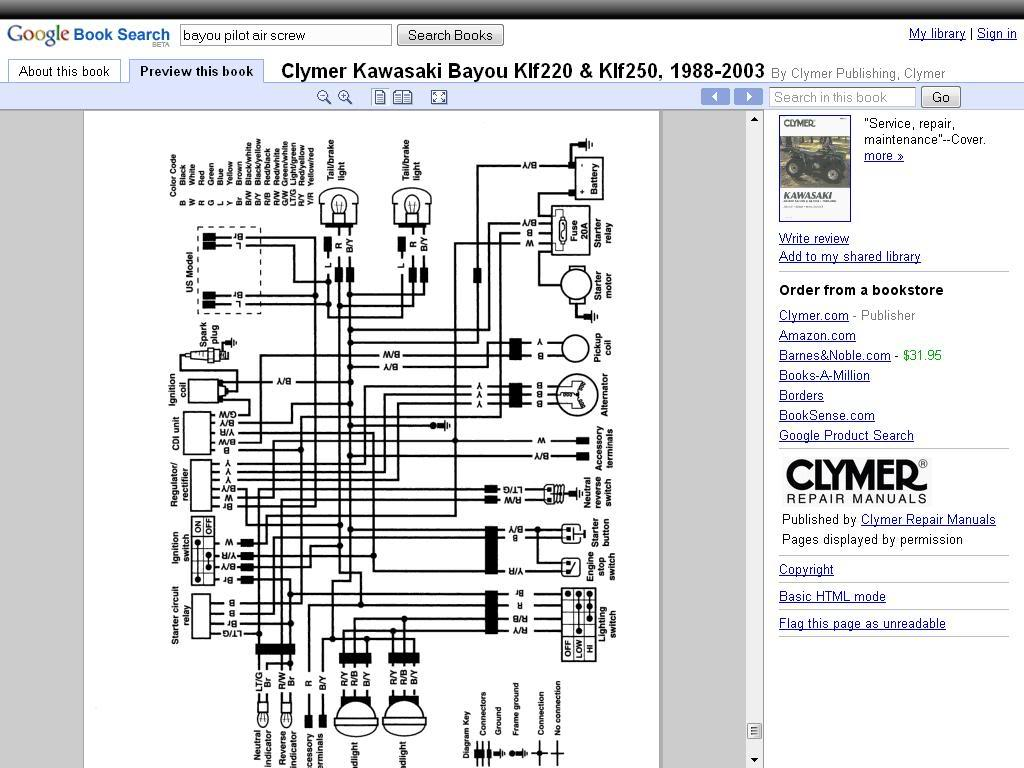 Wiring Diagram For 1995 Kawasaki Bayou 220 | Wiring Liry on