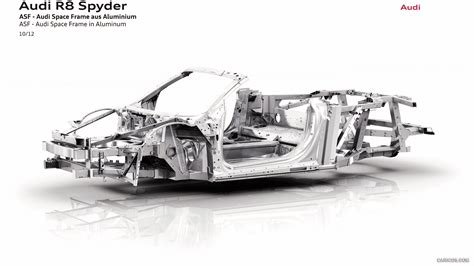 Latest 2013 Audi R8 Spyder V10 Audi Space Frame Asf In Free Download