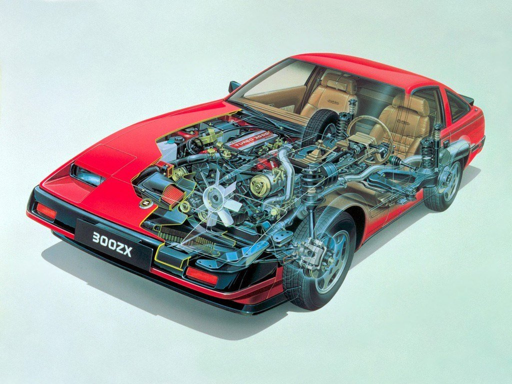 Latest Nissan 300 Zx Specs 1984 1985 1986 1987 1988 1989 Free Download
