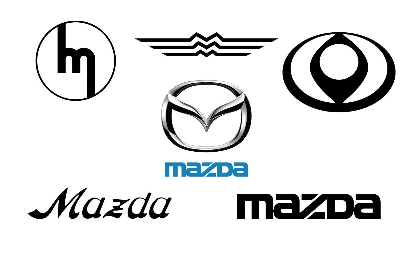 Latest Mazda Logos Through The Ages Over Time Pinterest Free Download