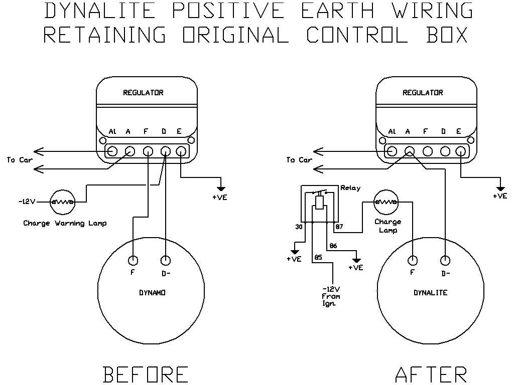 Dynalite Alternator Wiring Diagram Free Download Wiring Diagram ...