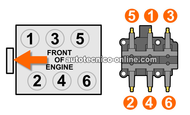 Cylinder Sport Montero Identification Firing Order Mitsubishi And 3 1998 0