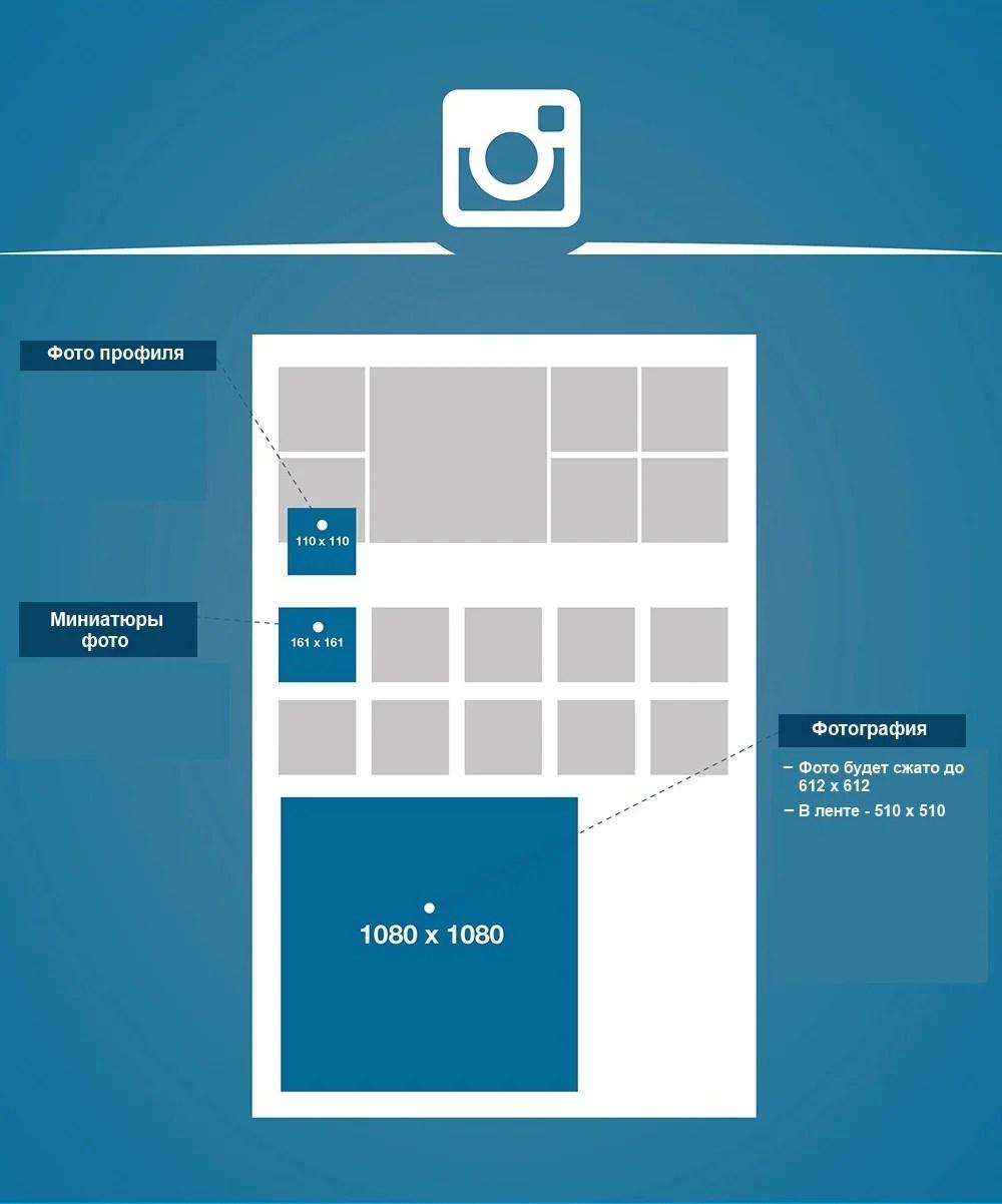 instagram picture dimensions - 998×903