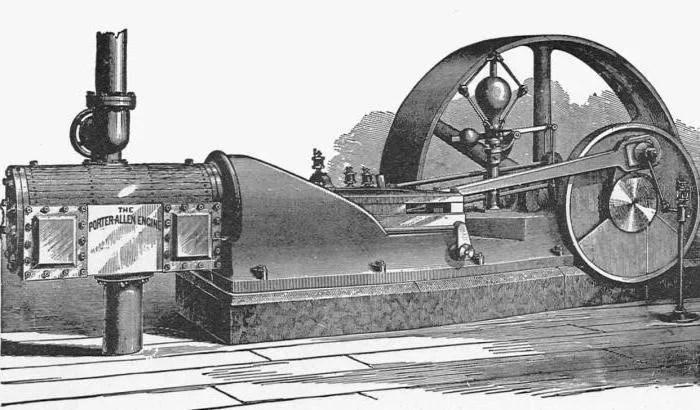 Қыздыру машинасының өнертабысы - фотография 8