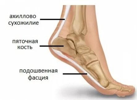 a lábak ízületei gyulladtak mint kezelik