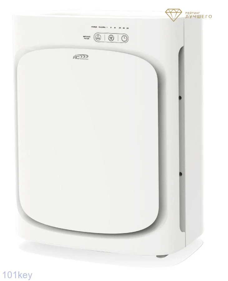 AIC CF8410 Air Purifier
