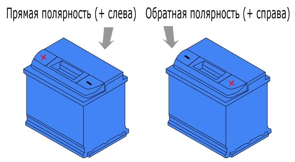 Что такое полярность аккумулятора   Полярность аккумулятора: прямая или обратная, как определить, в чем разница