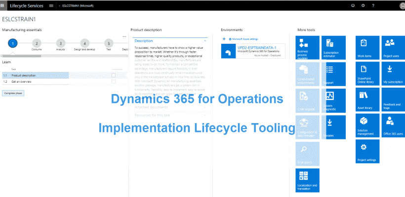 Understanding the Dynamics 365 for Operations Implementation Lifecycle