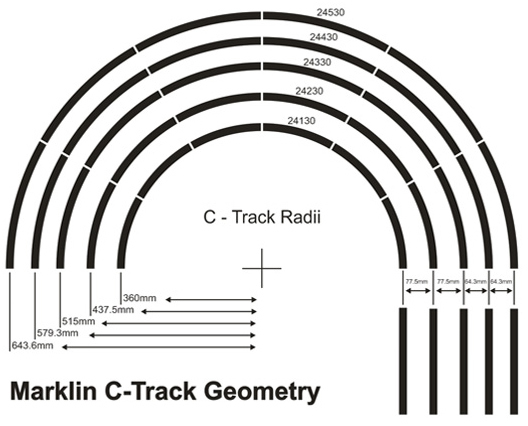 lionel o gauge track layouts