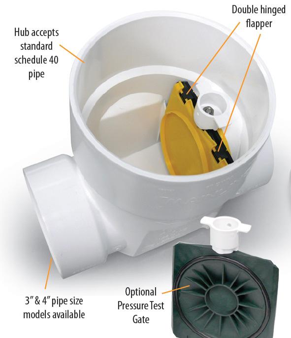 6 Inch Backflow Preventer