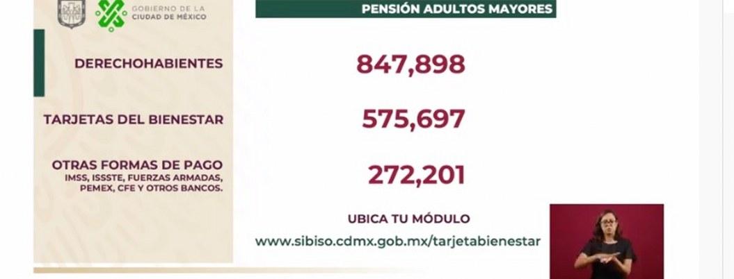 Datos pensiones amlo 1055x402