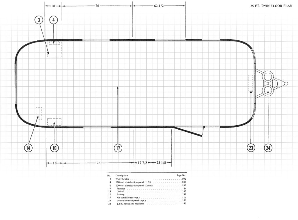 Laying Out Kitchen Plan