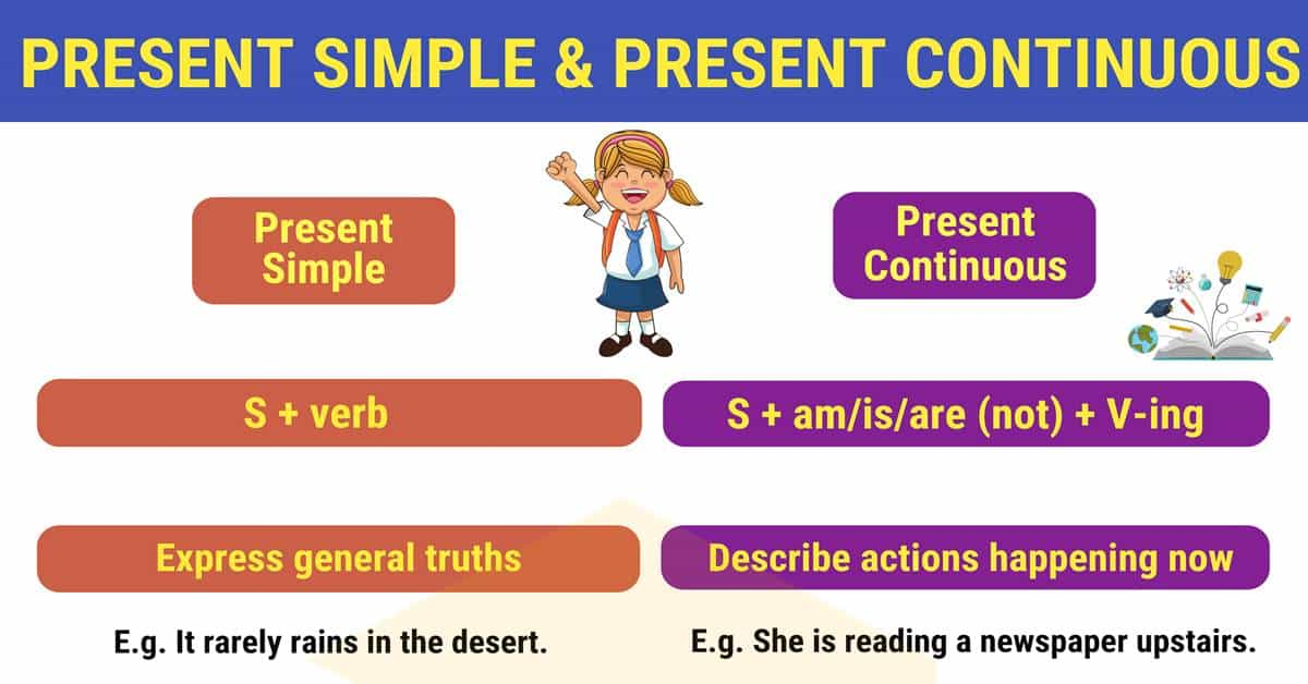 Grammar Cram Ego4u Simple Past