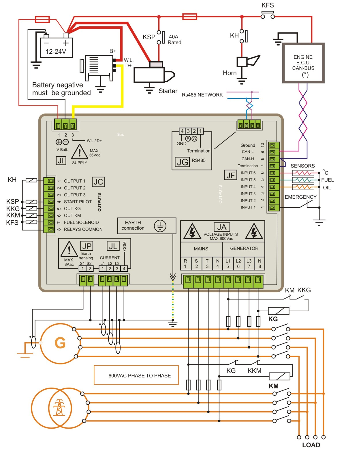 Rotary Phase Converter Circuit Diagrams Wiring Diagram