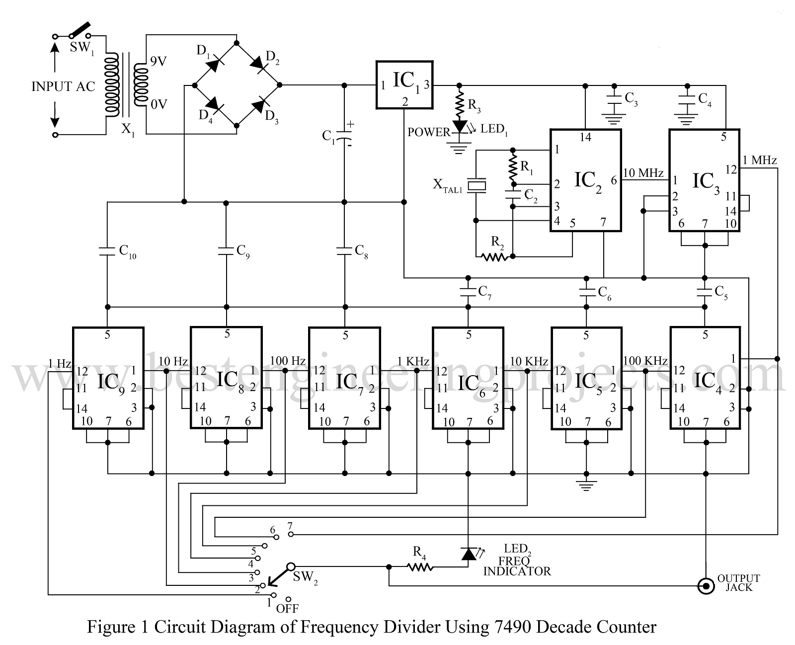 7490 Decade Counter Data Sheet Ic In Addition Circuit Diagram