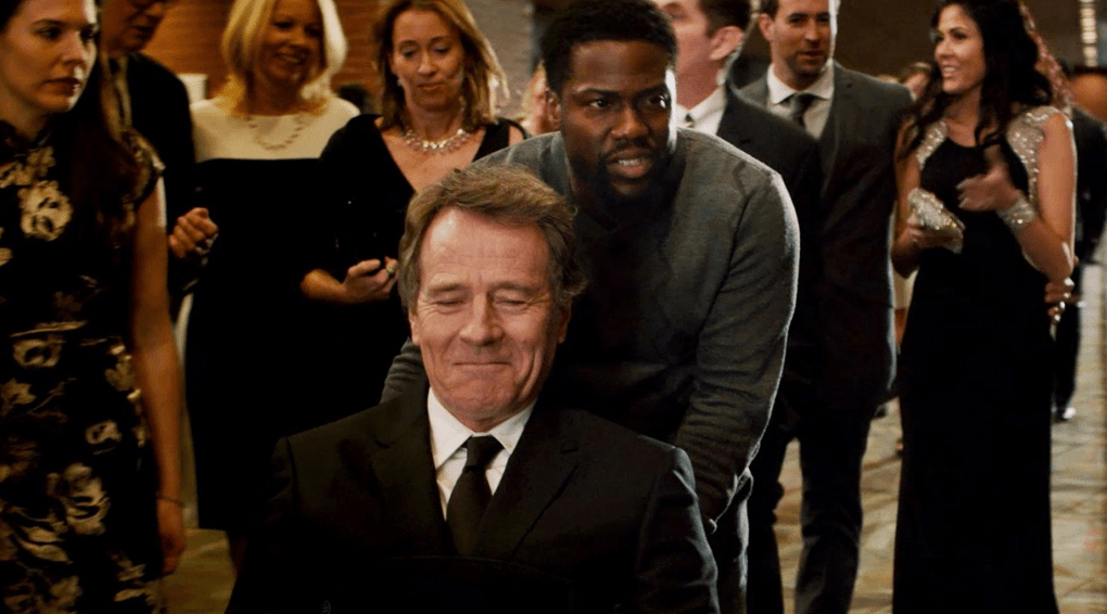 The Upside 2019 Cast, Release date, Story, Budget, Box office, Scenes