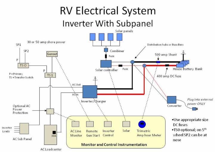 Kib Monitor Panel Wiring Diagram