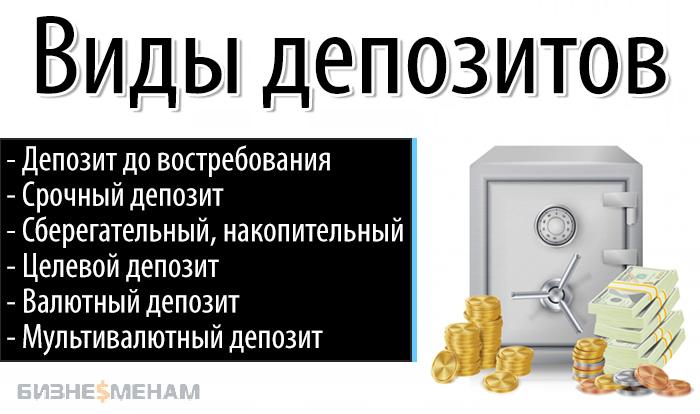 Депозиттердің түрлері - TOP 6