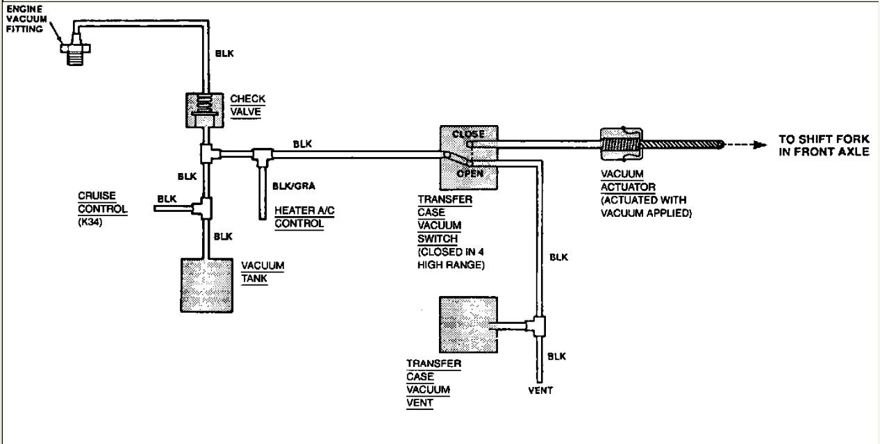 1995 Chevy 4 Wheel Drive Transfer Case