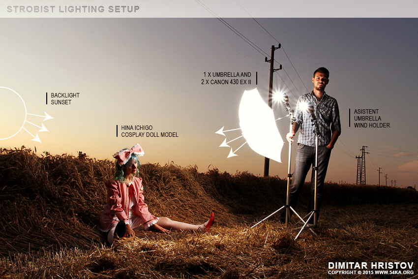 Best Portrait Lighting Setup