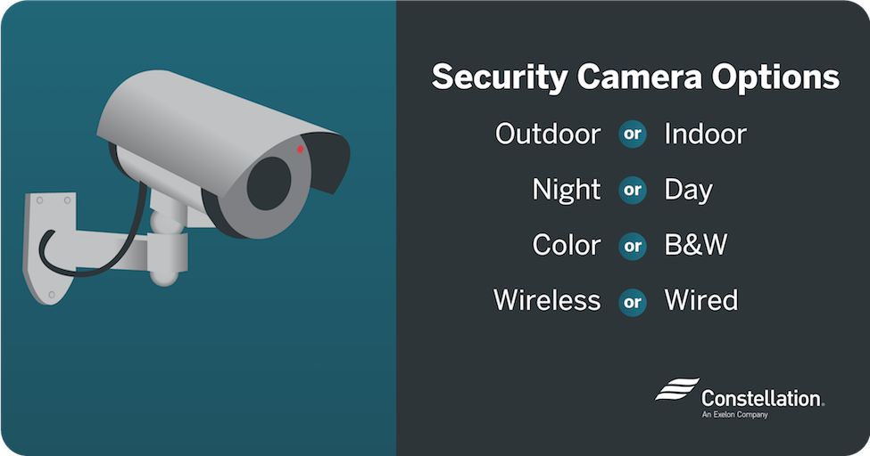Do It Yourself Home Security Camera System Reviews