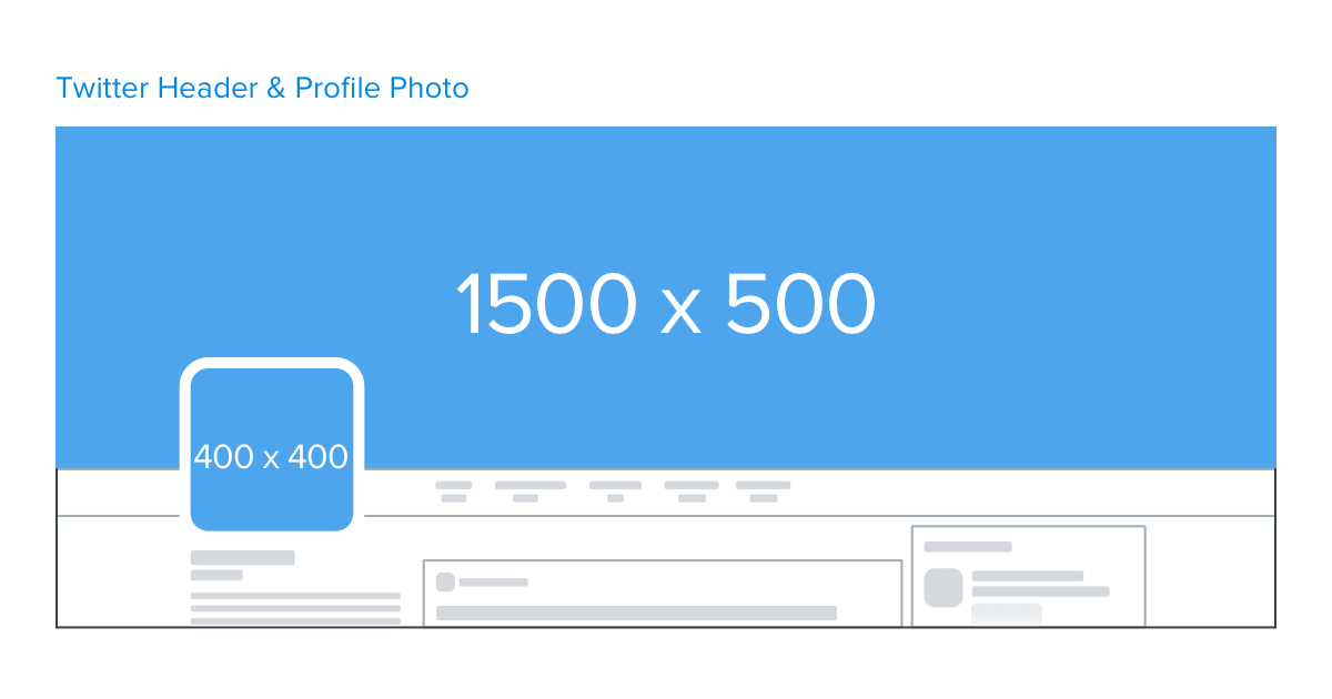Twitter Dimensions Template