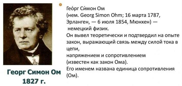 Джорг Саймон Ох.