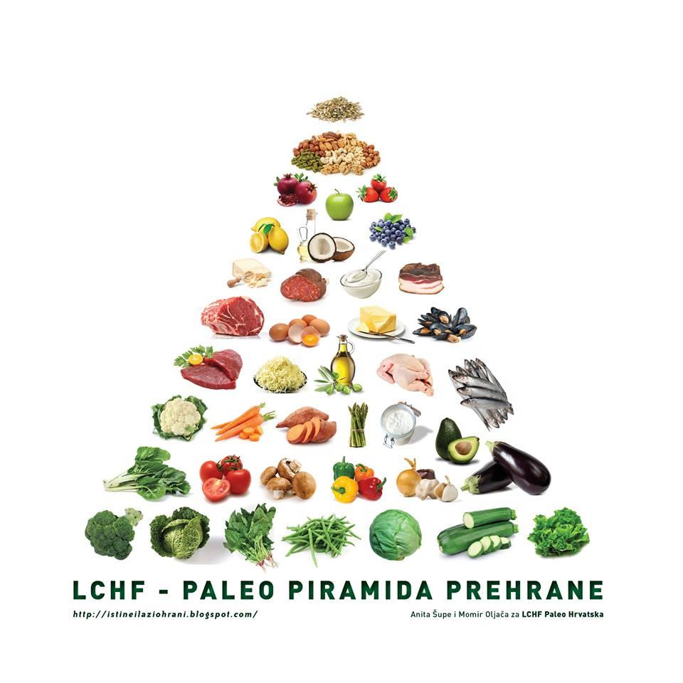 High Blood Pressure Fast Food