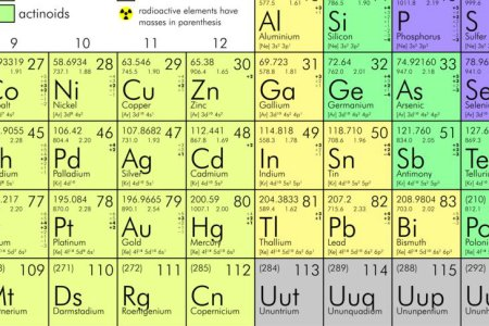 Free example letter periodic table by atomic mass new different example letter periodic table by atomic mass new different atomic mass periodic table new molar mass periodic table save different atomic mass periodic urtaz Choice Image